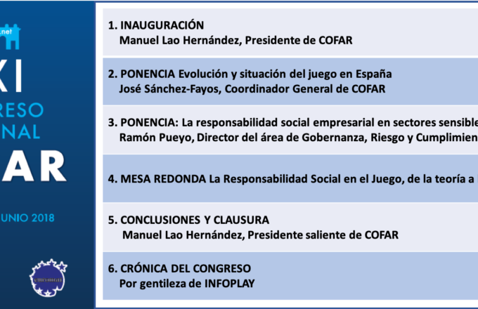 XXI Congreso Nacional Cofar Programa
